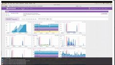 Datadog Raises $31M –  Datadog, a company that helps monitor cloud applications, has raised $31. DD's service gives devs and operations teams the ability to monitor performance metrics, as well as specific events, from a variety of cloud services, all in a single dashboard. http://venturebeat.com/2015/01/28/cloud-monitoring-startup-datadog-lands-31m/