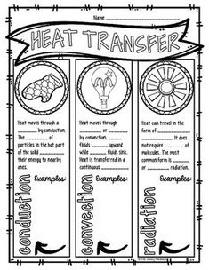 Conduction, Convection and Radiation Worksheet (with