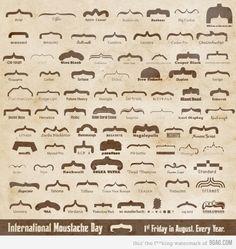International Moustache Day