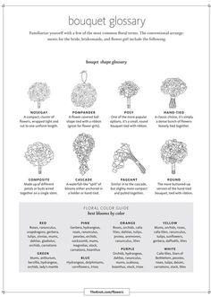 Wedding Flowers: Bouquet Terms Explained