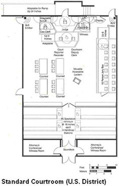 New court house blueprints pesquisa google arch 609 pinterest standard courtroom us district malvernweather Gallery