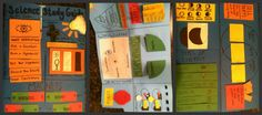 Lap book reviewing 4th grade science vocabulary-- I had so much fun making it!  Hope my kids do too!