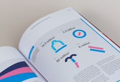 Marie Stopes International – Annual Report | Confederation