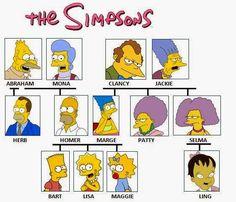 he+simpson+1.jpg (562×482)