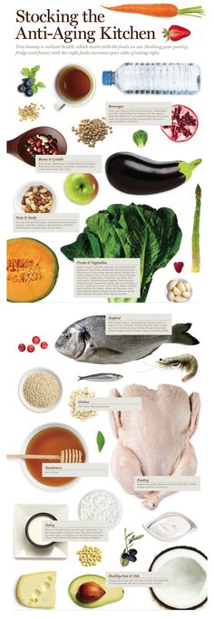 Key foods and beverages to slow down the aging process. Red wine made the list! :)