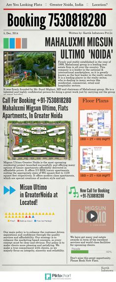 Migsun Ultimo Greater Noida