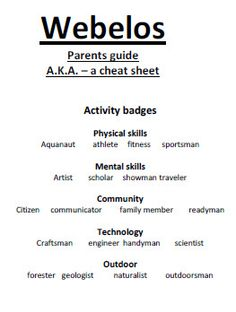 Webelos Cheat Sheet  not just a sheet, but 24 pages detailing all of the requirements. Each activity badge has everything included on it's own page!