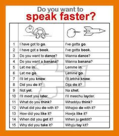 Tech Discover Do you Want to Speak Faster - Speaking - English Learn Site Learn English Words English Vocabulary Words Learn English Grammar English Phrases English Idioms English Language Learning English Study English Lessons Teaching English Learn English Speaking, English Learning Spoken, Teaching English Grammar, English Writing Skills, English Vocabulary Words, Learn English Words, English Language Learning, English Study, Improve English Writing