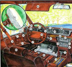 5 Cars Automatic Transmission Manual Transmission  Machine things english through pictures english through pictures