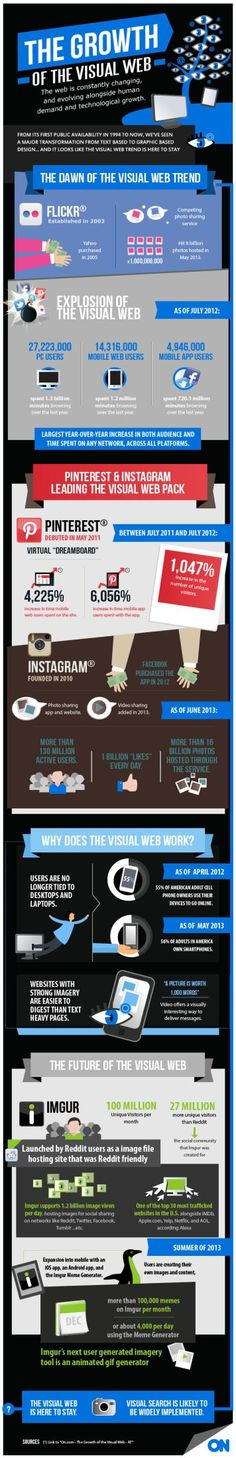 Growth Of The Visual Web #Infographic