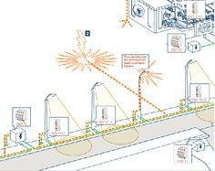 OCHRONA PRZECIWPRZEPIĘCIOWA INSTALACJI OŚWIETLENIOWYCH W TECHNOLOGII LED - Lux Magazyn - Czasopismo Oświetleniowe