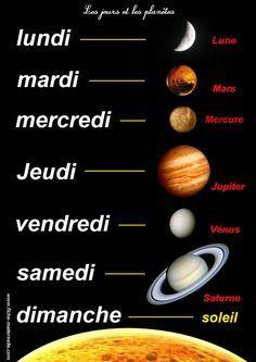 Origine des jours de la semaine (les planètes) // Days of the week origin (planets)
