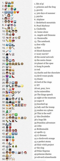 50 Movies in Emojis.  Someone has WAY too much time on his hands!