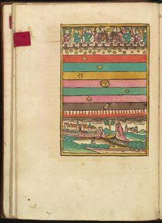 Buch der Natur, 1481.....
