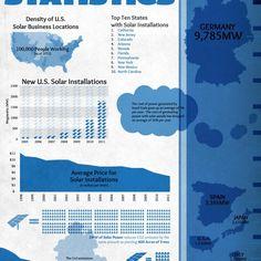 solar-statisctics-infographic