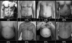 Формула идеального веса: как рассчитать запасы жира — Субботний Рамблер