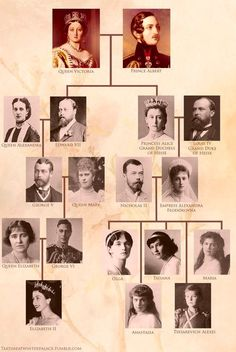 The Romanov/English Connections and Intermarriages ...