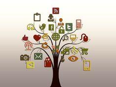 Διαδικτυακές καμπάνιες μάρκετινγκ γνωριμιών