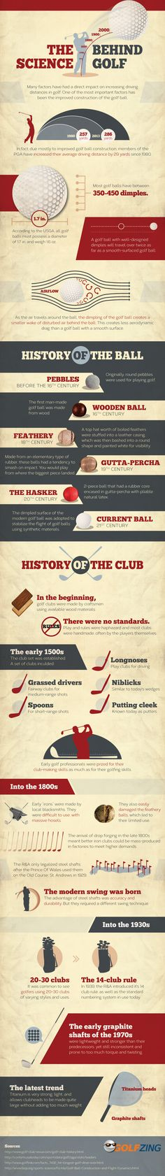 Did you know the first handmade golf ball was made of wood? Awesome infographic.