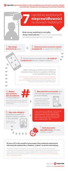 Infografika - 7 najczęściej spotykanych nieprawidłowości na stronach mobilnych. Obecnie zakłada się, że aż około 10% internetowego ruchu pochodzi z urządzeń mobilnych. Wiedząc, że często wizerunek i pozycja marki są postrzegane przez pryzmat strony internetowej, warto odpowiedzieć sobie na pytanie, czy tym użytkownikom firma jawi się jako nowoczesna, dynamiczna czy jako przestarzała, gdyż strona wyświetla się nieprawidłowo lub jest niefunkcjonalna.