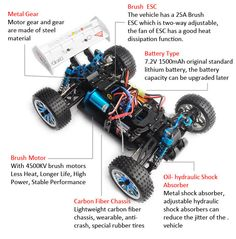 HSP 94185 2.4G 1 / 16 Scale 4WD Electric Powered RC Truck Toys with Transmitter RTR