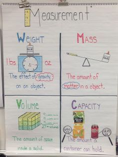 Anchor chart showing the difference between weight, mass, volume, and capacity