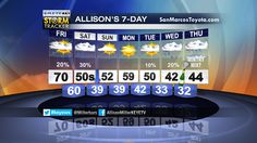 Enjoy your weekend. Turning cold Sat-Sun and COLDER next week. #keyewx #Austin #atxwx