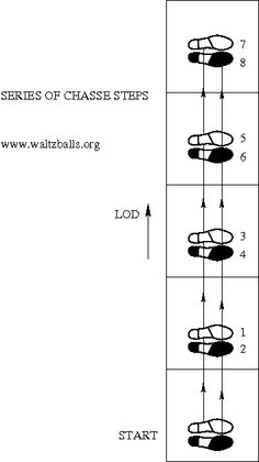 Cae B C Ballroom Dance Is Called on Rumba Steps Diagram