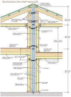 detail 16.1.2 vertical cross section of 75mm hebel intertenancy 001