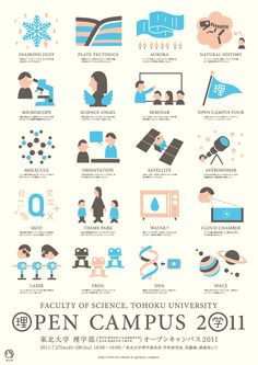 東北大学理学部のオープンキャンパスポスター|アカオニデザイン