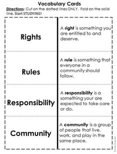 Rights, Rules, Responsibilities, and Community. I would use these to begin a lesson. These are definitions that students need to know.