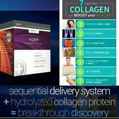 NEW COLLAGEN HYDROLIZED!!!  ONLY FROM LE-VEL!! INFORMATION: https://mary2win.le-vel.com/Products/THRIVE/SGTForm #collagen#colageno#pielsaludable#belleza#piel#salud