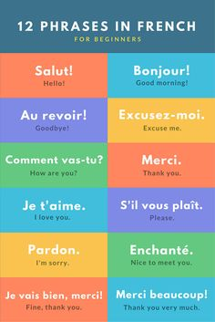 12 phrases in French for beginners// 12 phrases en français pour les débutants Common French Phrases, Useful French Phrases, Basic French Words, How To Speak French, French Travel Phrases, Spanish Phrases, Italian Phrases For Travelers, Arabic Phrases, French Language Lessons