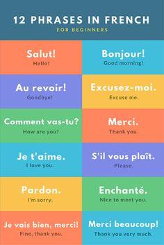 Basic French Phrases for Travel