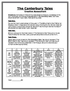 """This FULLY EDITABLE assignment allows students to use their creativity to show what they know about """"The Wife of Bath's Tale"""" and """"The Pardoner's Tale"""" from Chaucer's Canterbury Tales. The assignment includes three creative writing tasks as well as a rubric for grading the assignment."""