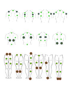 Terapias con Ventosas Cupping Points, Hijama Cupping, Cupping Therapy, Acupuncture Points, Massage Therapy, Hijama Points, Chinese Cupping, Accupuncture, Massage Tips