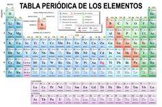 Video silicio tabla periodica de los elementos pinterest tabla propiedades de la tabla periodica pdf tabla periodica pdf completa tabla periodica de los elementos urtaz Gallery