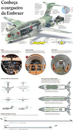 Hans Jenssen Illustration 787 | Planes, aircrafts ...