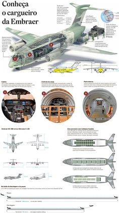KC-390 foi incluído no PAC e está focado na ampla demanda internacional por esse tipo de aeronave