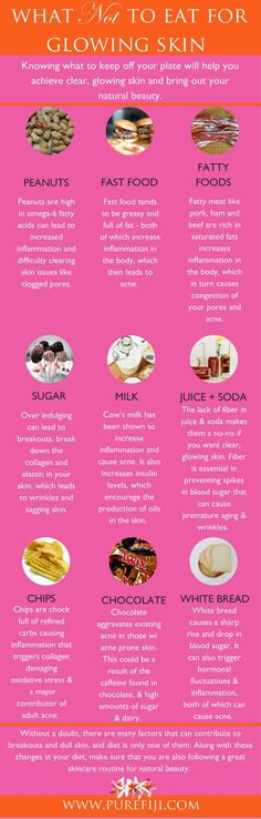 Avoid these foods to prevent breakouts! Removing these foods helps to keep your skin clear. Learn more at http://www.purefiji.com/blog/foods-to-avoid-clear-skin/   Skin Care Tips for Natural Beauty   Coconut Oil