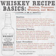 Whiskey Recipe Basics