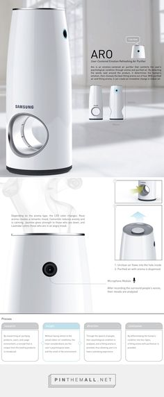 Aro – Air Purifier by Giuk Choi Mise En Page Portfolio, Portfolio Design, Layout Design, Web Design, Graphic Design, Ionic Air Purifier, Industrial Design Sketch, Presentation Layout, Yanko Design