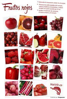 Además de agradables, estos frutos nos traen diferentes beneficios gracias que son muy ricos en #Vitamina C, indispensable para el correcto funcionamiento de nuestro cuerpo.  #nutricion