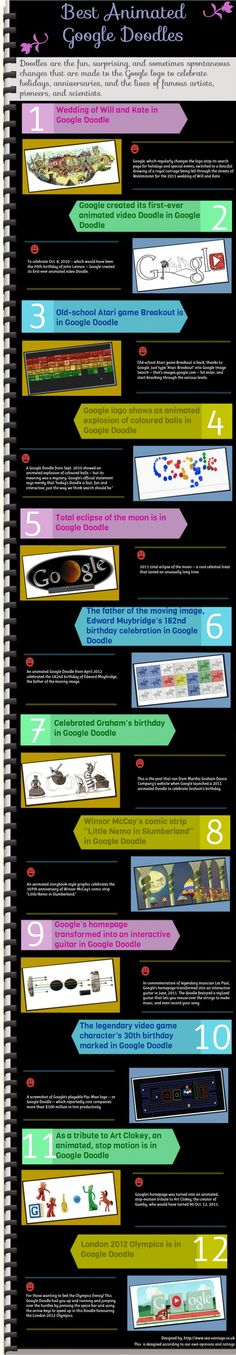 Best animated Google Doodles  infografia  infographic bc13b7a8d