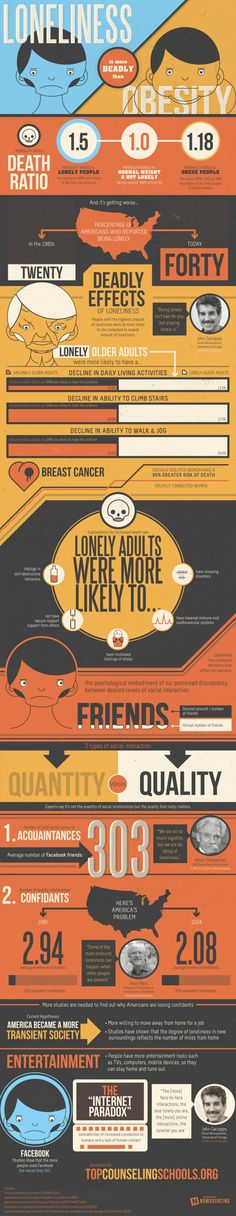 Believe it or not, but being lonely is more deadly than being obese. This infographic  takes a look at why this is the case.