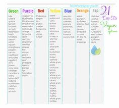 21-Day Fix vegan shopping guide  #vegan