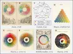 Art Now and Then: Johannes Itten Colour Wheel Theory, Johannes Itten, Georg Christoph Lichtenberg, School Colors, Teaching Art, Vintage Colors, All The Colors, Color Inspiration, Color Mixing