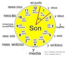 Awesome clock visual for Spanish students. Spanish Grammar, Spanish Vocabulary, Spanish 1, Spanish Language Learning, Spanish Teacher, Spanish Classroom, Foreign Language, Middle School Spanish, Elementary Spanish