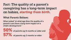 Infographic over de invloed van kwalitatief goede zorg op de ontwikkeling van de baby.