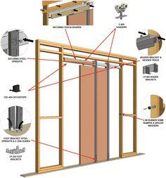 Hidden door frame detail ideas for 2019 Pocket Door Track, Double Pocket Door, Sliding Pocket Doors, Sliding Door Design, Pocket Door Hardware, Sliding Barn Door Hardware, Door Hinges, Pocket Door Installation, Indoor Barn Doors